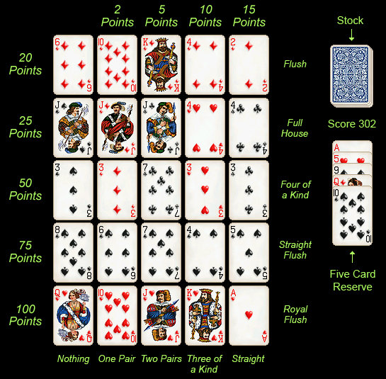Game rummy board game